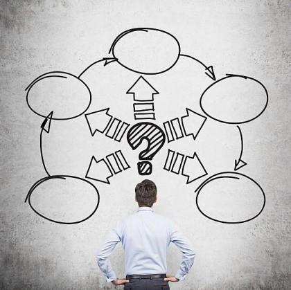 Las 6 preguntas clave para los equipos exitosos