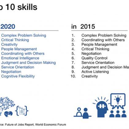 Los 10 entrenamientos que tu hijo necesita para enfrentar el futuro
