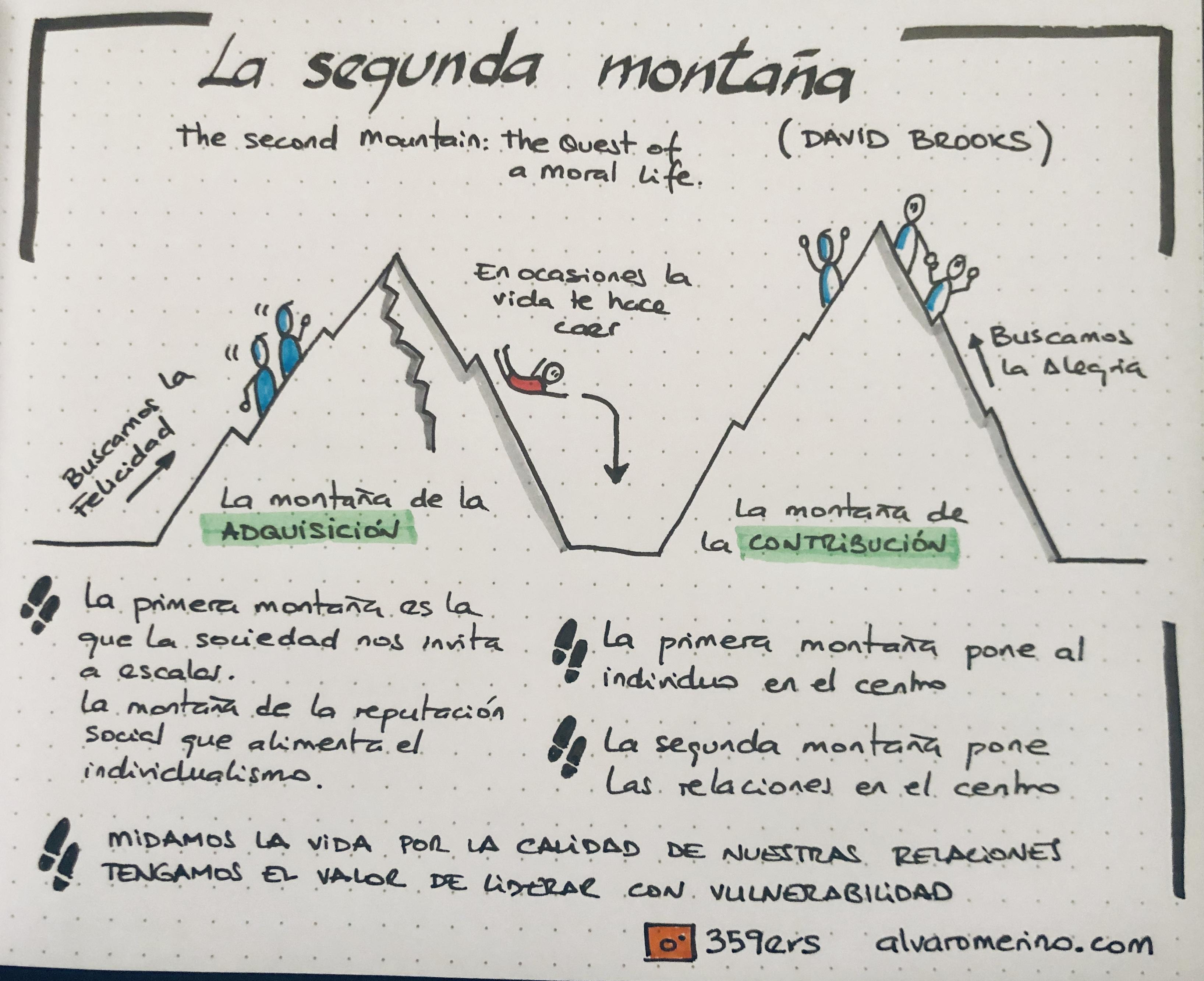 La segunda montaña
